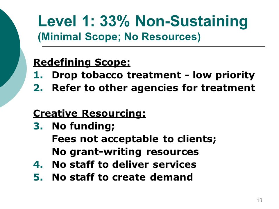 13 Level 1: 33% Non-Sustaining (Minimal Scope; No Resources) Redefining Scope: 1.Drop tobacco treatment - low priority 2.Refer to other agencies for treatment Creative Resourcing: 3.No funding; Fees not acceptable to clients; No grant-writing resources 4.No staff to deliver services 5.No staff to create demand