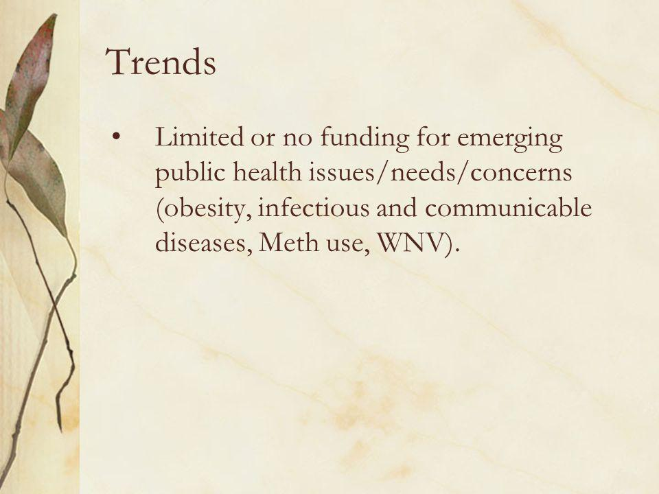 Trends Limited or no funding for emerging public health issues/needs/concerns (obesity, infectious and communicable diseases, Meth use, WNV).