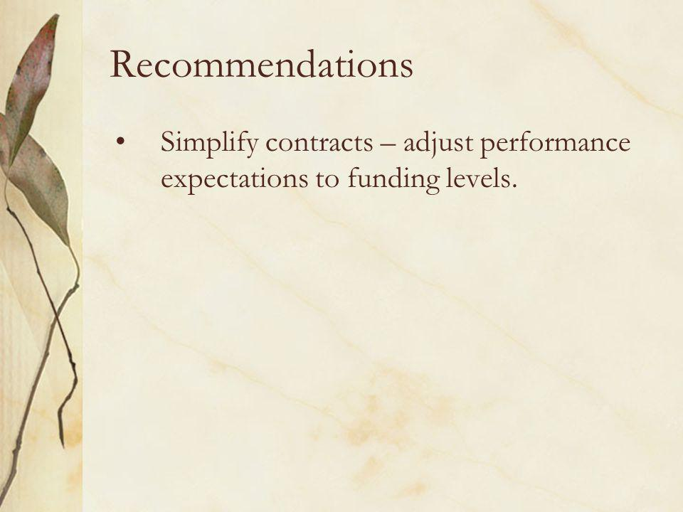 Recommendations Simplify contracts – adjust performance expectations to funding levels.