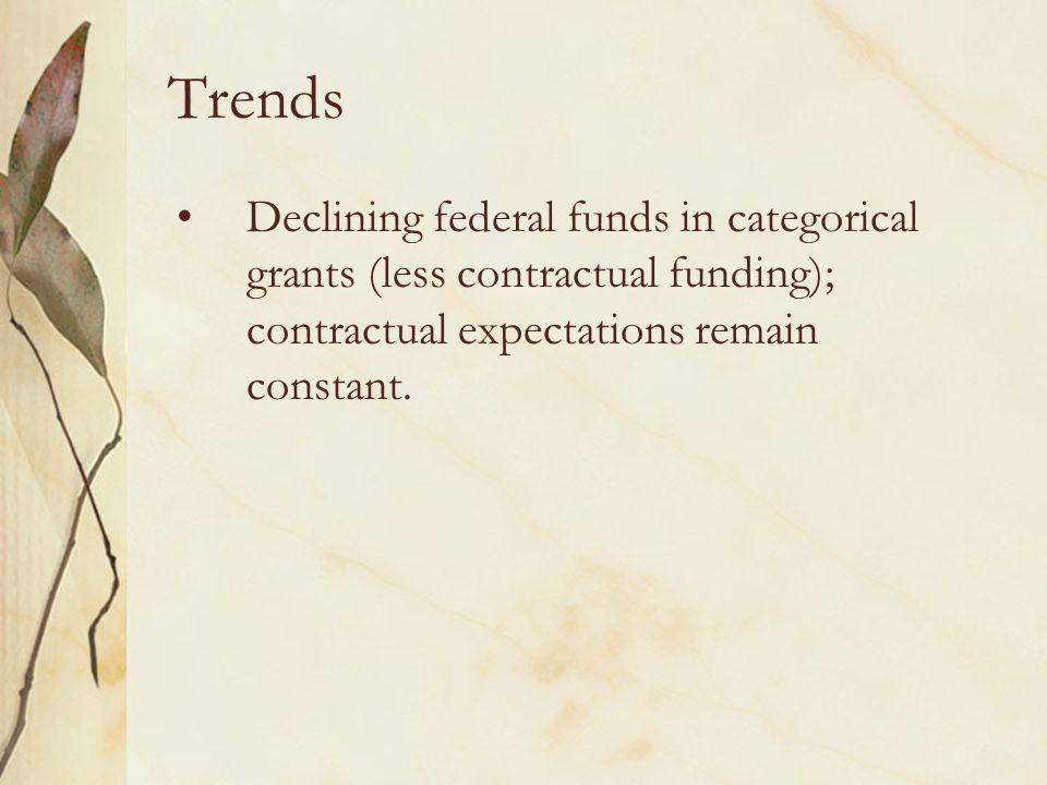 Trends Declining federal funds in categorical grants (less contractual funding); contractual expectations remain constant.