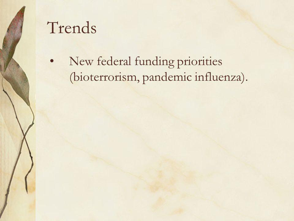 Trends New federal funding priorities (bioterrorism, pandemic influenza).