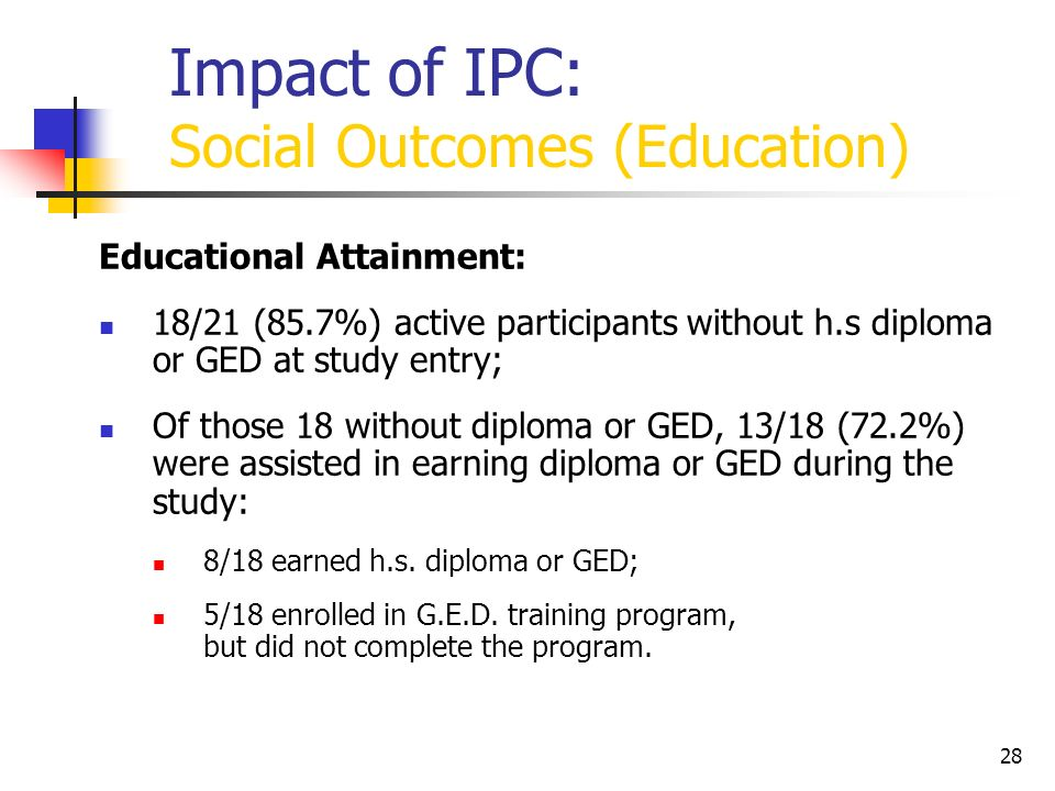 28 Impact of IPC: Social Outcomes (Education) Educational Attainment: 18/21 (85.7%) active participants without h.s diploma or GED at study entry; Of