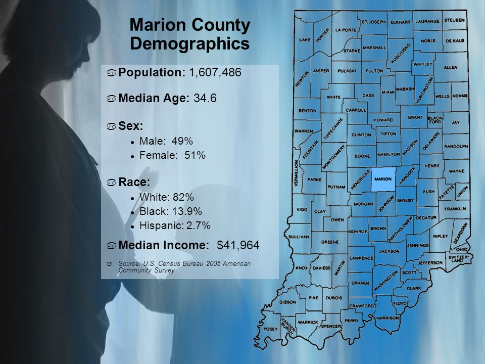 Marion County Demographics a Population: 1,607,486 a Median Age: 34.6 a Sex: l Male: 49% l Female: 51% a Race: l White: 82% l Black: 13.9% l Hispanic: 2.7% a Median Income: $41,964 a Source: U.S.