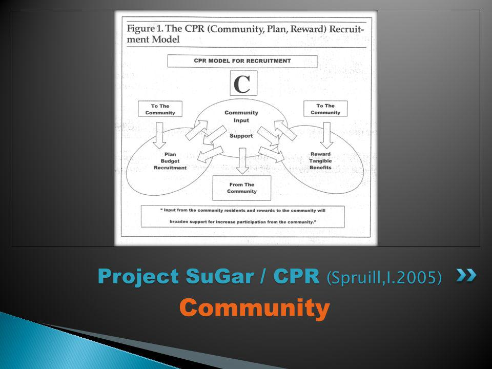 Community Project SuGar / CPR (Spruill,I.2005)
