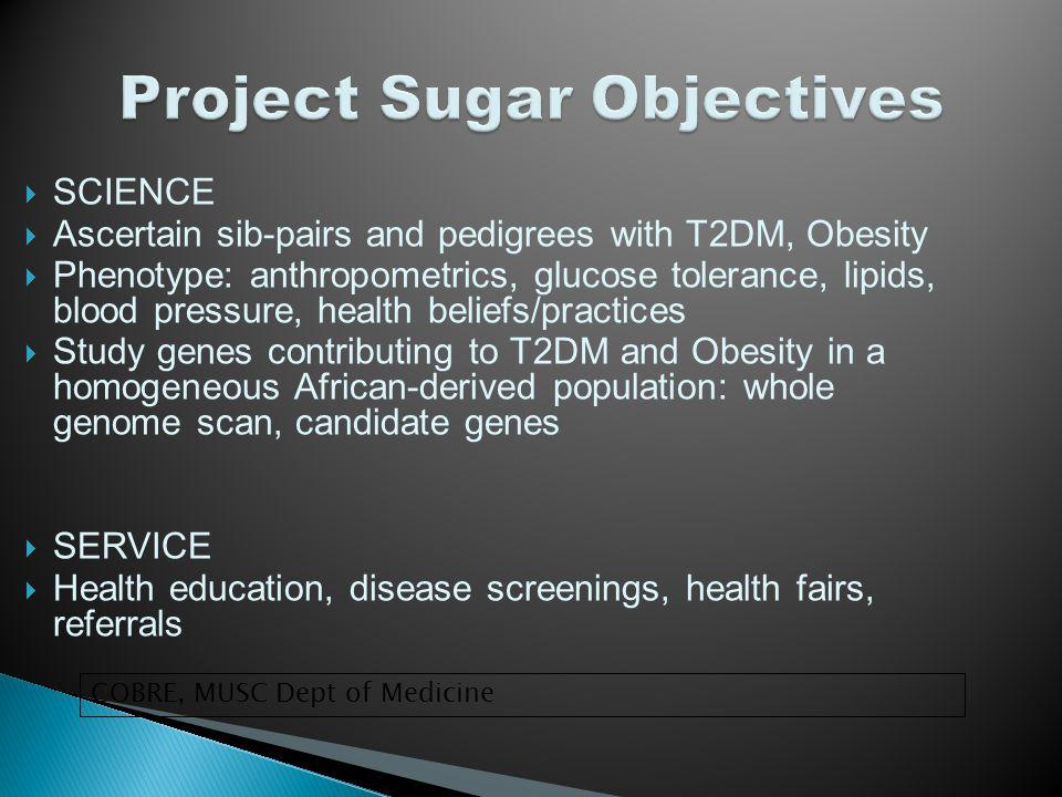 SCIENCE Ascertain sib-pairs and pedigrees with T2DM, Obesity Phenotype: anthropometrics, glucose tolerance, lipids, blood pressure, health beliefs/practices Study genes contributing to T2DM and Obesity in a homogeneous African-derived population: whole genome scan, candidate genes SERVICE Health education, disease screenings, health fairs, referrals COBRE, MUSC Dept of Medicine