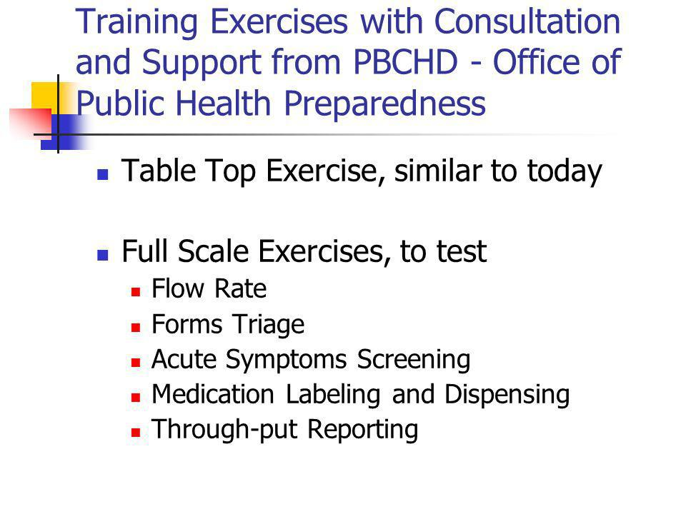 Training Exercises with Consultation and Support from PBCHD - Office of Public Health Preparedness Table Top Exercise, similar to today Full Scale Exercises, to test Flow Rate Forms Triage Acute Symptoms Screening Medication Labeling and Dispensing Through-put Reporting