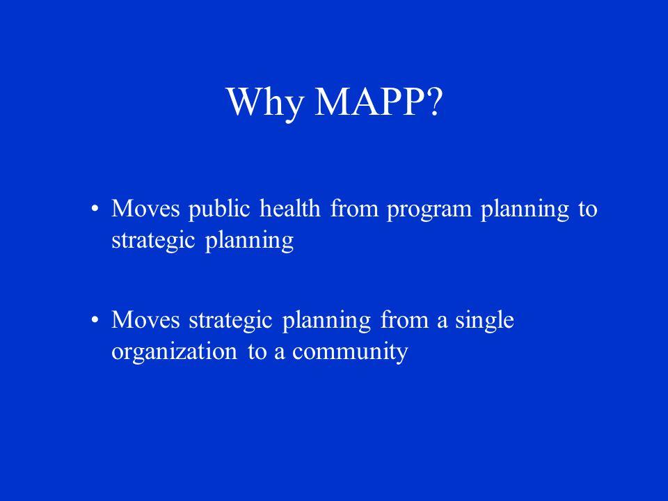 Why MAPP.