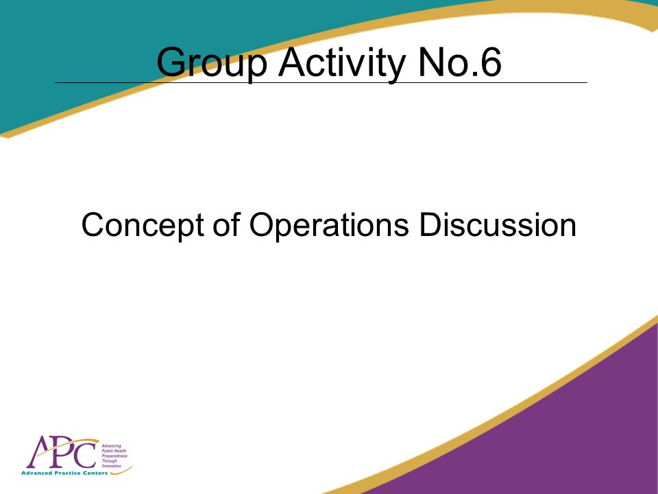 Group Activity No.6 Concept of Operations Discussion