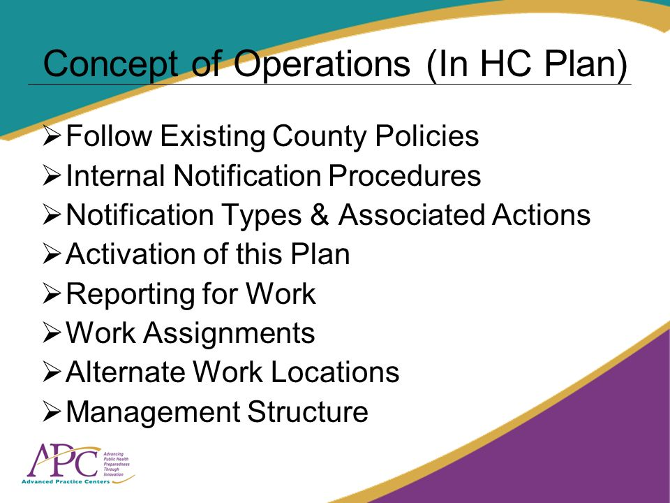 Concept of Operations (In HC Plan) Follow Existing County Policies Internal Notification Procedures Notification Types & Associated Actions Activation of this Plan Reporting for Work Work Assignments Alternate Work Locations Management Structure