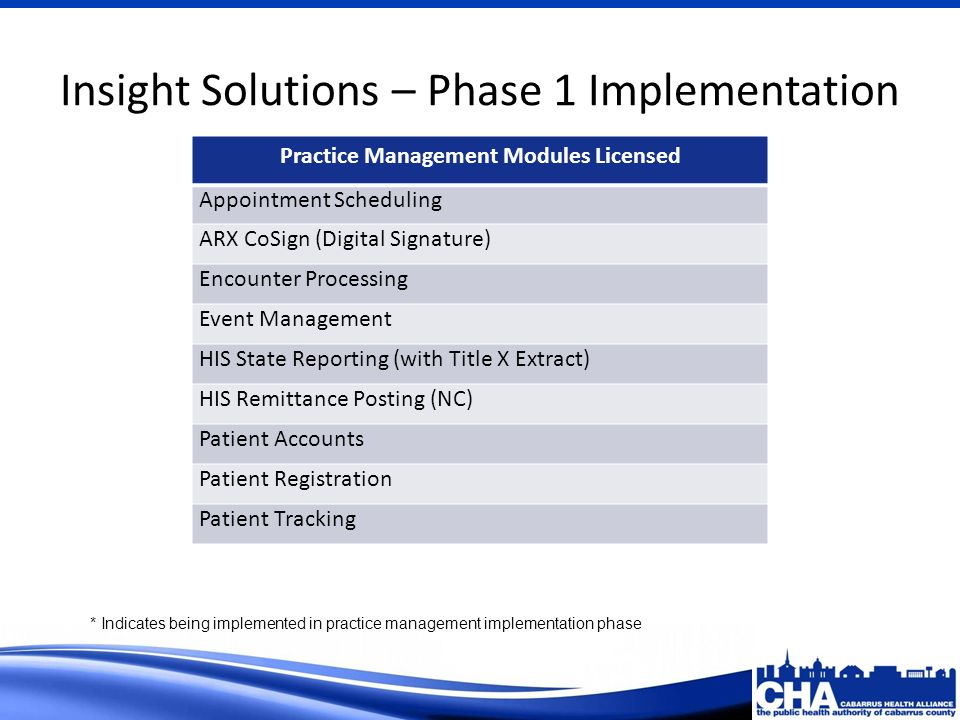 Insight Solutions – Phase 1 Implementation Practice Management Modules Licensed Appointment Scheduling ARX CoSign (Digital Signature) Encounter Proces