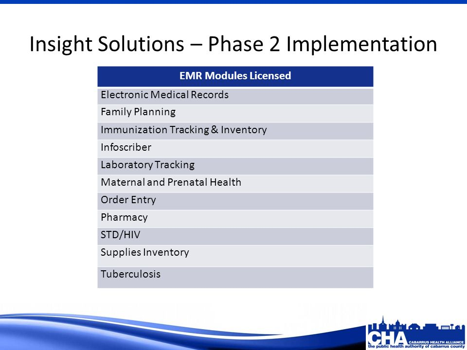 Insight Solutions – Phase 2 Implementation EMR Modules Licensed Electronic Medical Records Family Planning Immunization Tracking & Inventory Infoscriber Laboratory Tracking Maternal and Prenatal Health Order Entry Pharmacy STD/HIV Supplies Inventory Tuberculosis