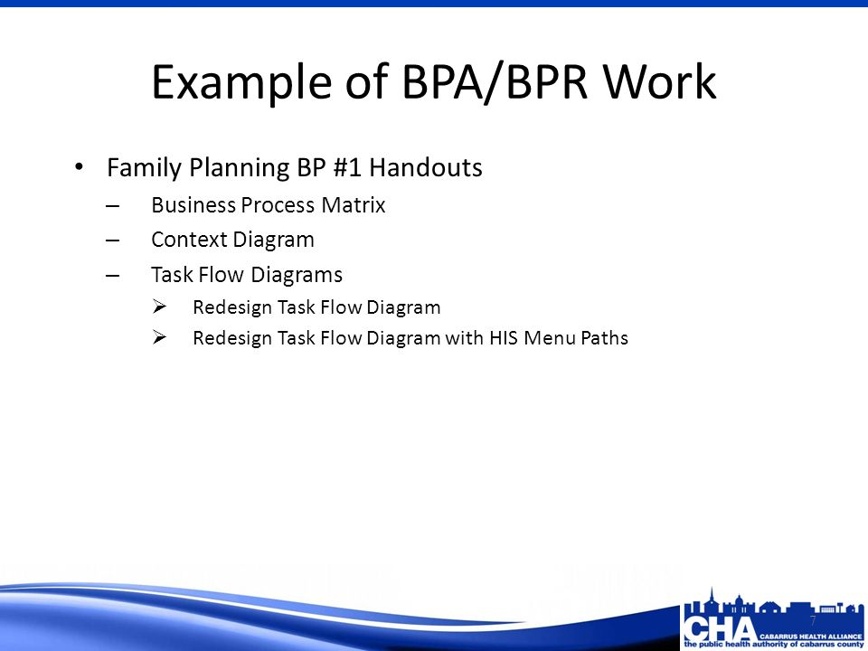 Family Planning BP #1 Handouts – Business Process Matrix – Context Diagram – Task Flow Diagrams Redesign Task Flow Diagram Redesign Task Flow Diagram with HIS Menu Paths Example of BPA/BPR Work 7