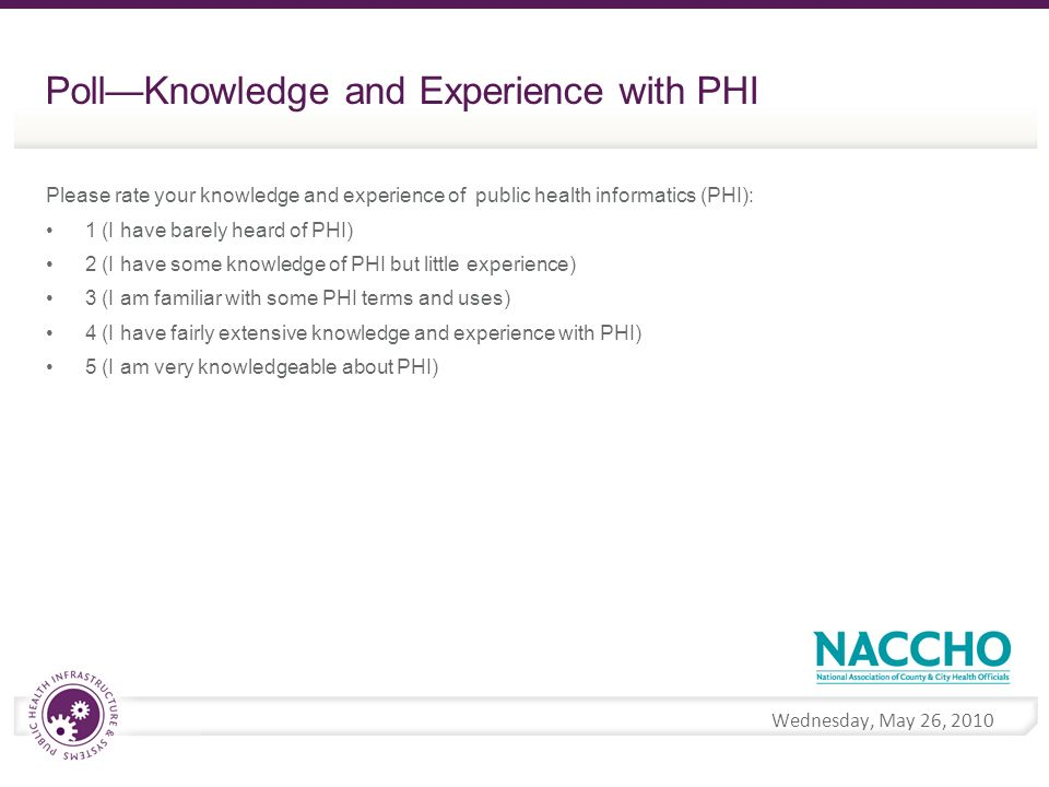 Wednesday, May 26, 2010 PollKnowledge and Experience with PHI Please rate your knowledge and experience of public health informatics (PHI): 1 (I have barely heard of PHI) 2 (I have some knowledge of PHI but little experience) 3 (I am familiar with some PHI terms and uses) 4 (I have fairly extensive knowledge and experience with PHI) 5 (I am very knowledgeable about PHI)