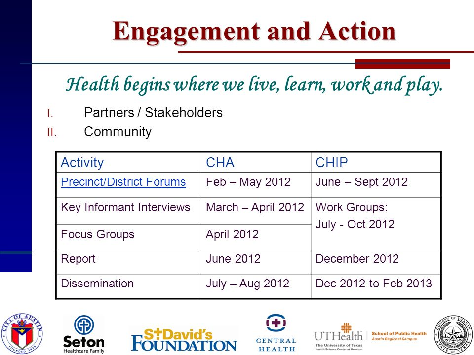Engagement and Action I. Partners / Stakeholders II.