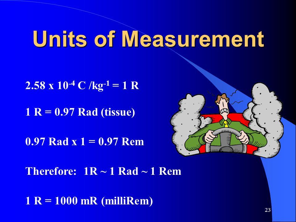 23 Units of Measurement 2.58 x 10 -4 C /kg -1 = 1 R 1 R = 0.97 Rad (tissue) 0.97 Rad x 1 = 0.97 Rem Therefore: 1R ~ 1 Rad ~ 1 Rem 1 R = 1000 mR (milli