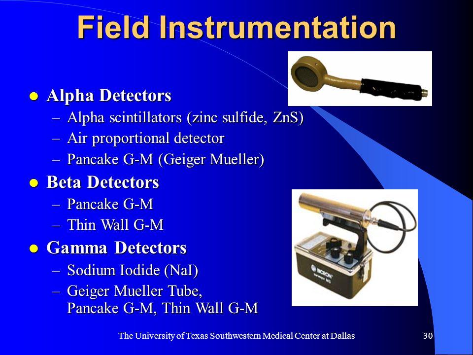 The University of Texas Southwestern Medical Center at Dallas30 Field Instrumentation l Alpha Detectors –Alpha scintillators (zinc sulfide, ZnS) –Air