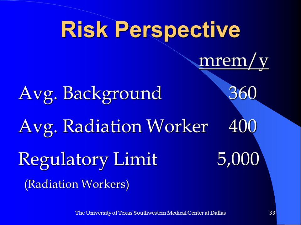 The University of Texas Southwestern Medical Center at Dallas33 Risk Perspective mrem/y mrem/y Avg. Background360 Avg. Radiation Worker400 Regulatory