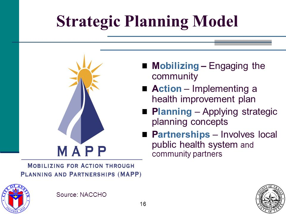 16 Strategic Planning Model Mobilizing – Engaging the community Action – Implementing a health improvement plan Planning – Applying strategic planning concepts Partnerships – Involves local public health system and community partners Source: NACCHO