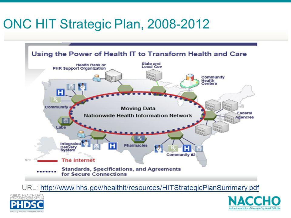 URL: http://www.hhs.gov/healthit/resources/HITStrategicPlanSummary.pdfhttp://www.hhs.gov/healthit/resources/HITStrategicPlanSummary.pdf ONC HIT Strate