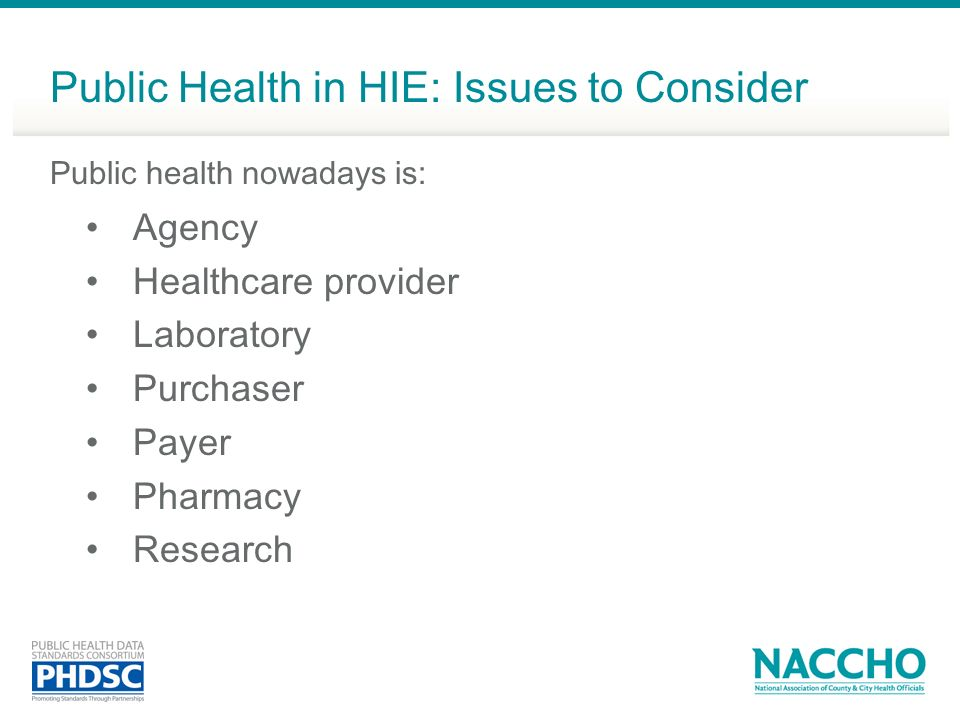 Public health nowadays is: Agency Healthcare provider Laboratory Purchaser Payer Pharmacy Research Public Health in HIE: Issues to Consider