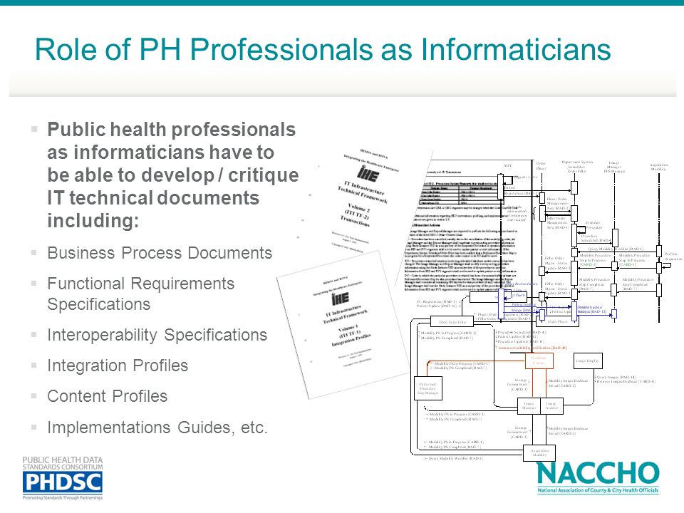 Public health professionals as informaticians have to be able to develop / critique IT technical documents including: Business Process Documents Functional Requirements Specifications Interoperability Specifications Integration Profiles Content Profiles Implementations Guides, etc.
