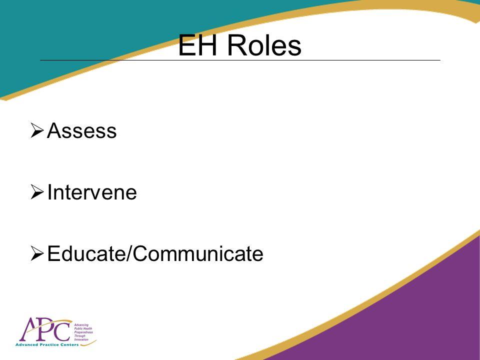EH Roles Assess Intervene Educate/Communicate