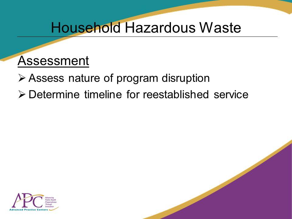 Household Hazardous Waste Assessment Assess nature of program disruption Determine timeline for reestablished service