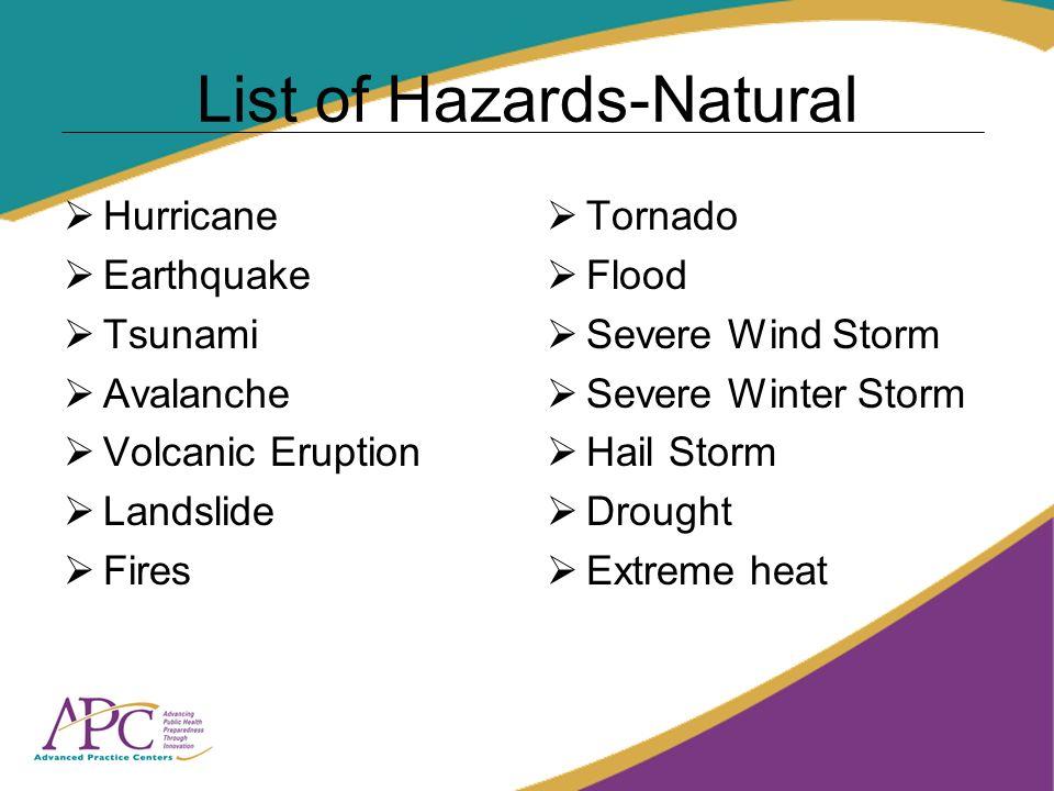 List of Hazards-Natural Hurricane Earthquake Tsunami Avalanche Volcanic Eruption Landslide Fires Tornado Flood Severe Wind Storm Severe Winter Storm Hail Storm Drought Extreme heat