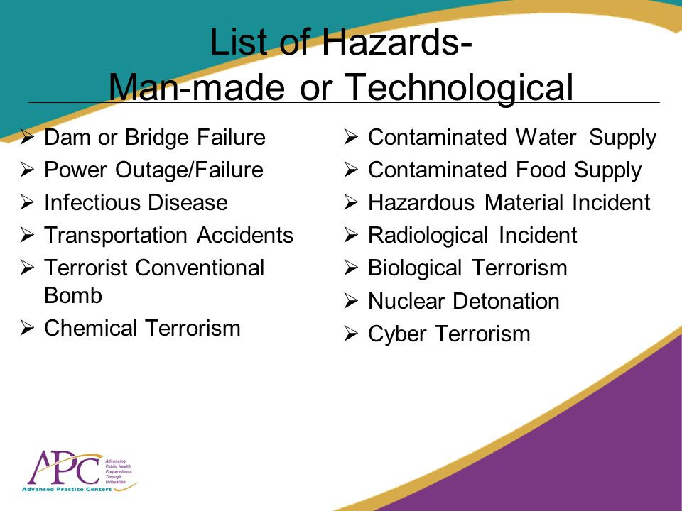 List of Hazards- Man-made or Technological Dam or Bridge Failure Power Outage/Failure Infectious Disease Transportation Accidents Terrorist Convention