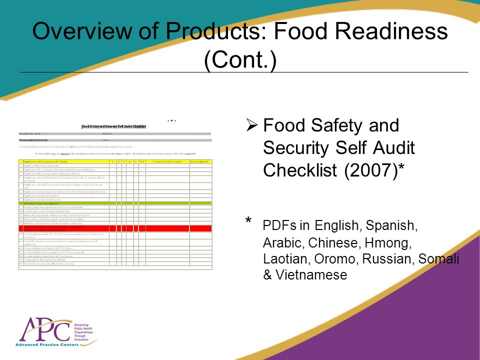 Overview of Products: Food Readiness (Cont.) Food Safety and Security Self Audit Checklist (2007)* * PDFs in English, Spanish, Arabic, Chinese, Hmong,