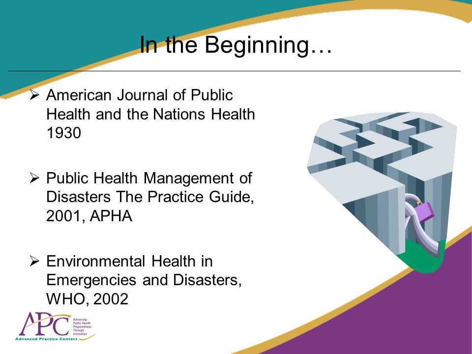 In the Beginning… American Journal of Public Health and the Nations Health 1930 Public Health Management of Disasters The Practice Guide, 2001, APHA E