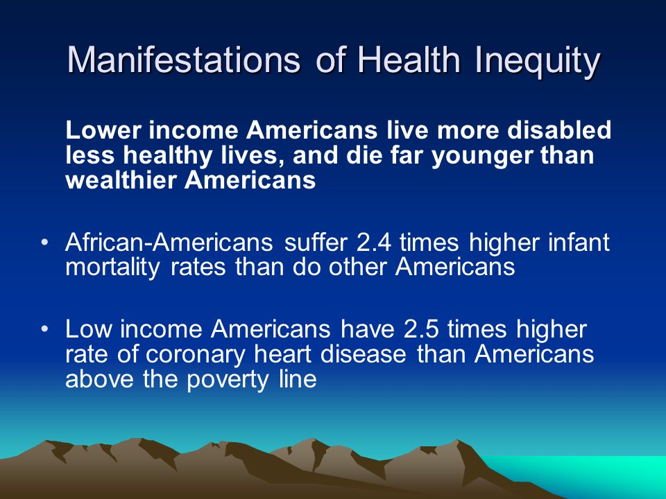 Manifestations of Health Inequity Lower income Americans live more disabled less healthy lives, and die far younger than wealthier Americans African-A