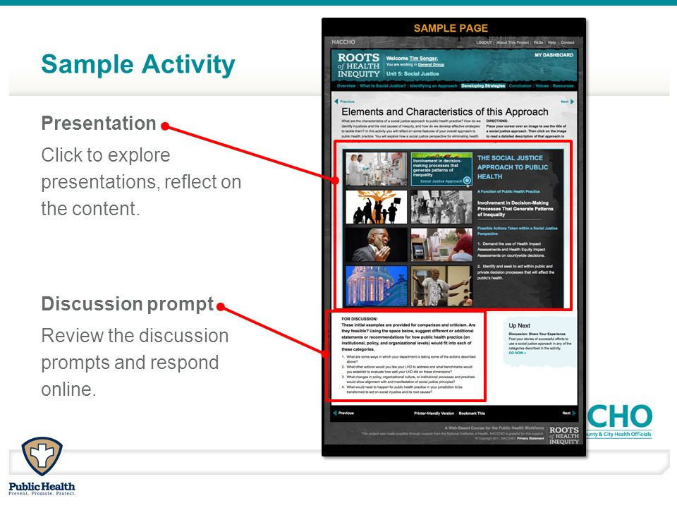 Sample Activity Presentation Click to explore presentations, reflect on the content.