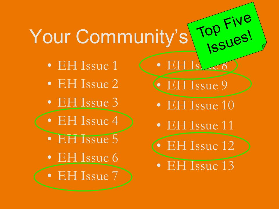 Your Communitys Issues EH Issue 1 EH Issue 2 EH Issue 3 EH Issue 4 EH Issue 5 EH Issue 6 EH Issue 7 EH Issue 8 EH Issue 9 EH Issue 10 EH Issue 11 EH Issue 12 EH Issue 13 Top Five Issues!