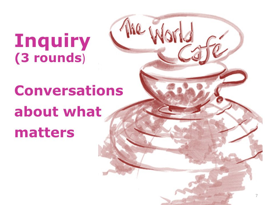 7 Inquiry (3 rounds ) Conversations about what matters