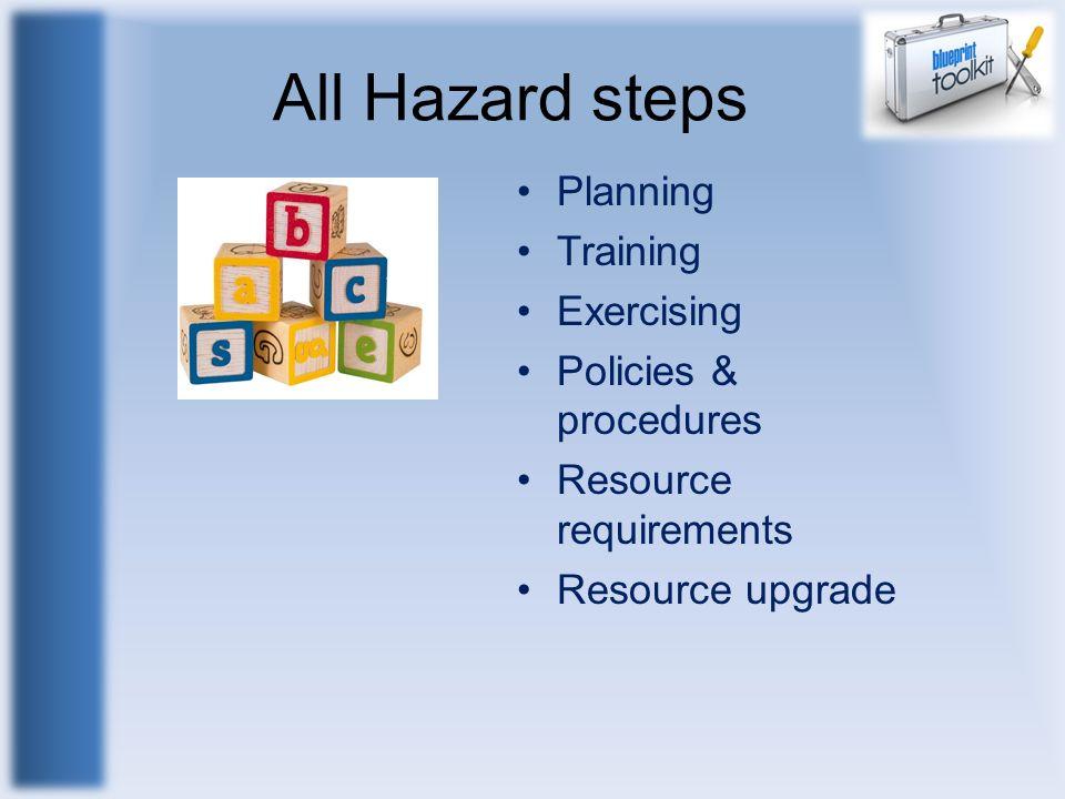 All Hazard steps Planning Training Exercising Policies & procedures Resource requirements Resource upgrade