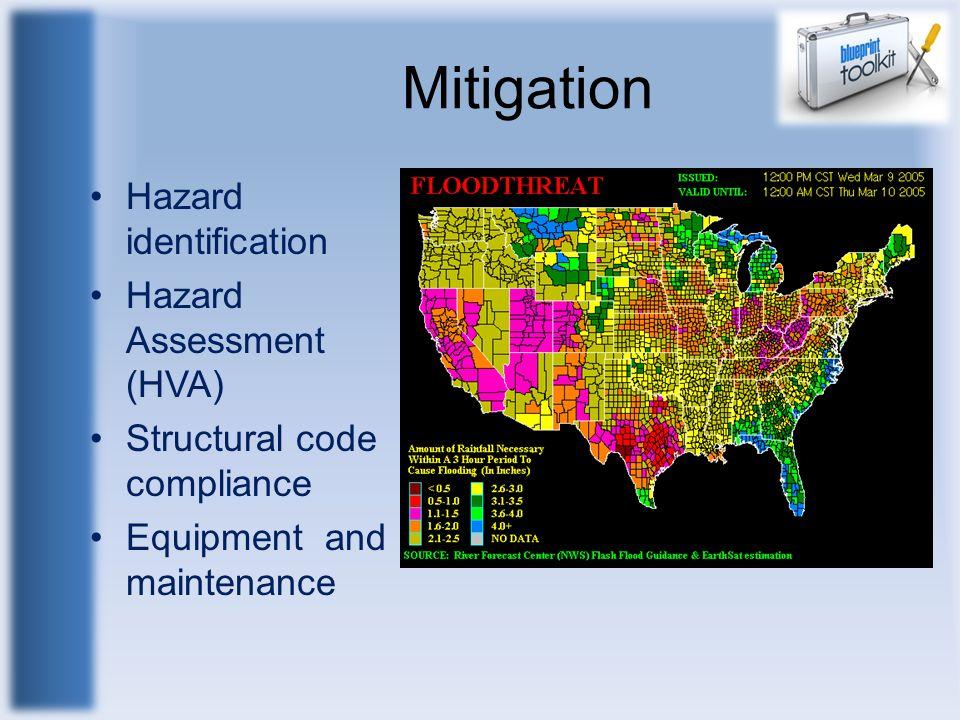 Mitigation Hazard identification Hazard Assessment (HVA) Structural code compliance Equipment and maintenance