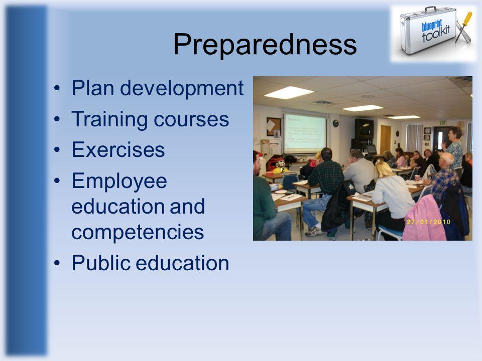 Preparedness Plan development Training courses Exercises Employee education and competencies Public education