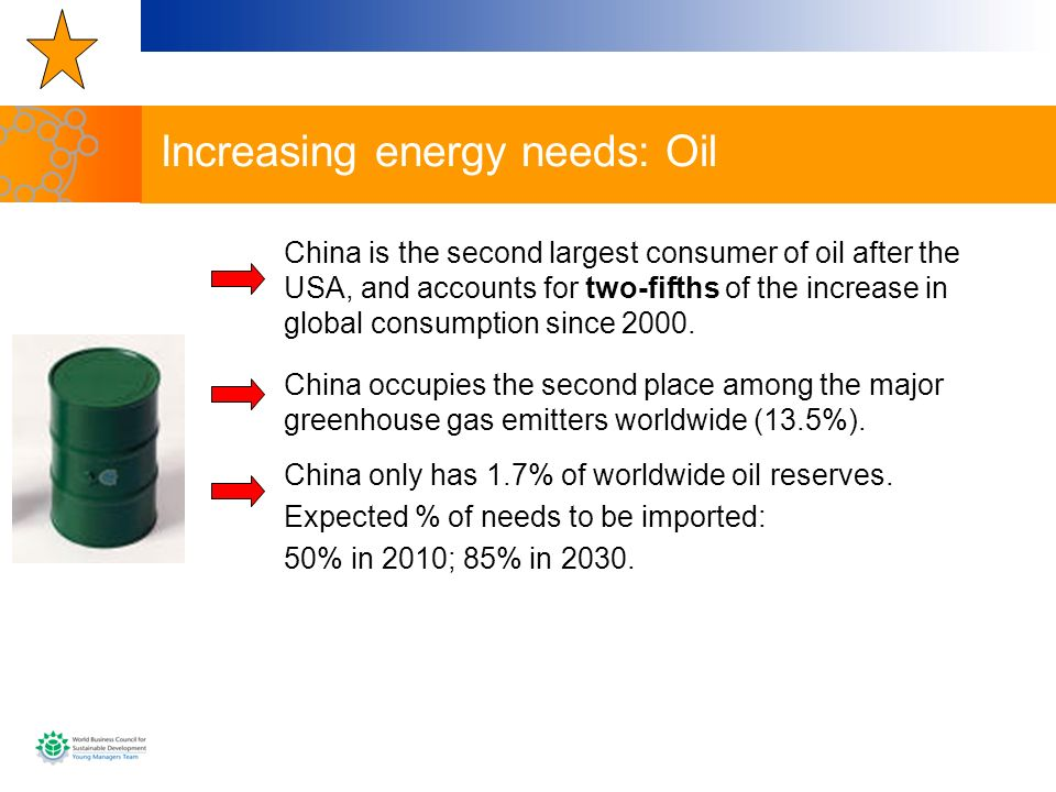 Increasing energy needs: Oil China is the second largest consumer of oil after the USA, and accounts for two-fifths of the increase in global consumpt