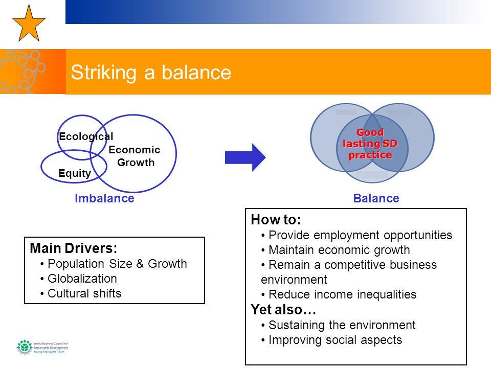 Economic Growth Ecological Equity Imbalance Good lasting SD practice Balance Striking a balance Main Drivers: Population Size & Growth Globalization C