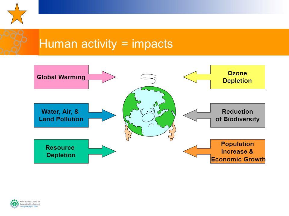 Benefits of an environmentally sound business practice (e.g.