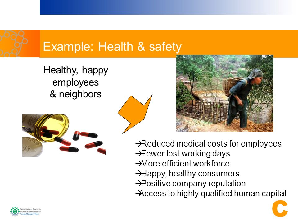 Example: Health & safety Healthy, happy employees & neighbors Reduced medical costs for employees Fewer lost working days More efficient workforce Hap