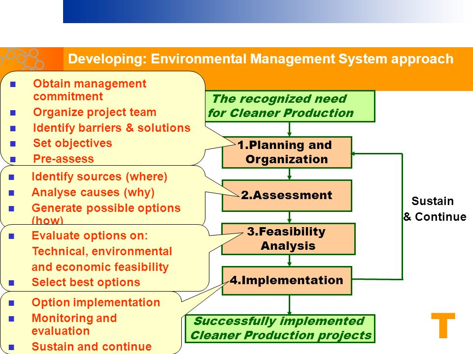 Developing: Environmental Management System approach The recognized need for Cleaner Production 1.Planning and Organization 2.Assessment 3.Feasibility