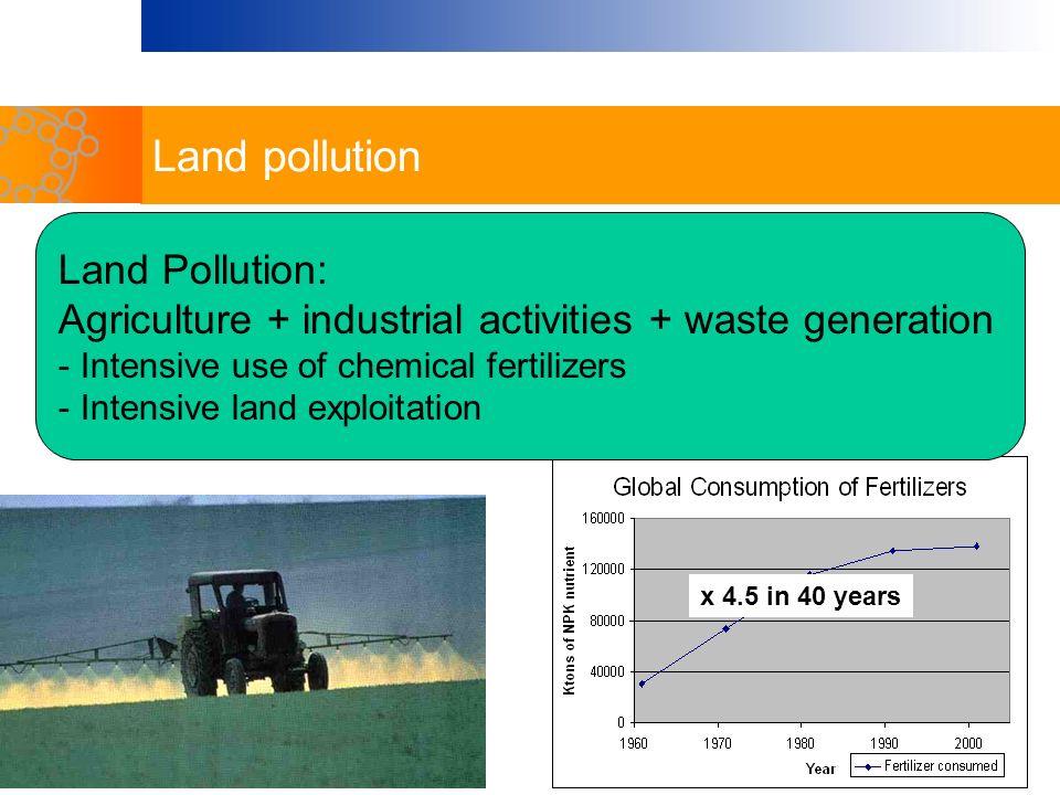 CITY PARTICLES (μg/m3) [1995] SO2 (μg/m3) [1998] NO2 (μg/m3) [1998] WHO STANDARDS< 90< 50 PARIS14 57 NEW YORK..2679 BEIJING37790122 BOMBAY2403339 TOKYO491868 STOCKHOLM9320 - Main environmental threat to human health - SO 2 and NO 2 emissions Acid rain Air pollution