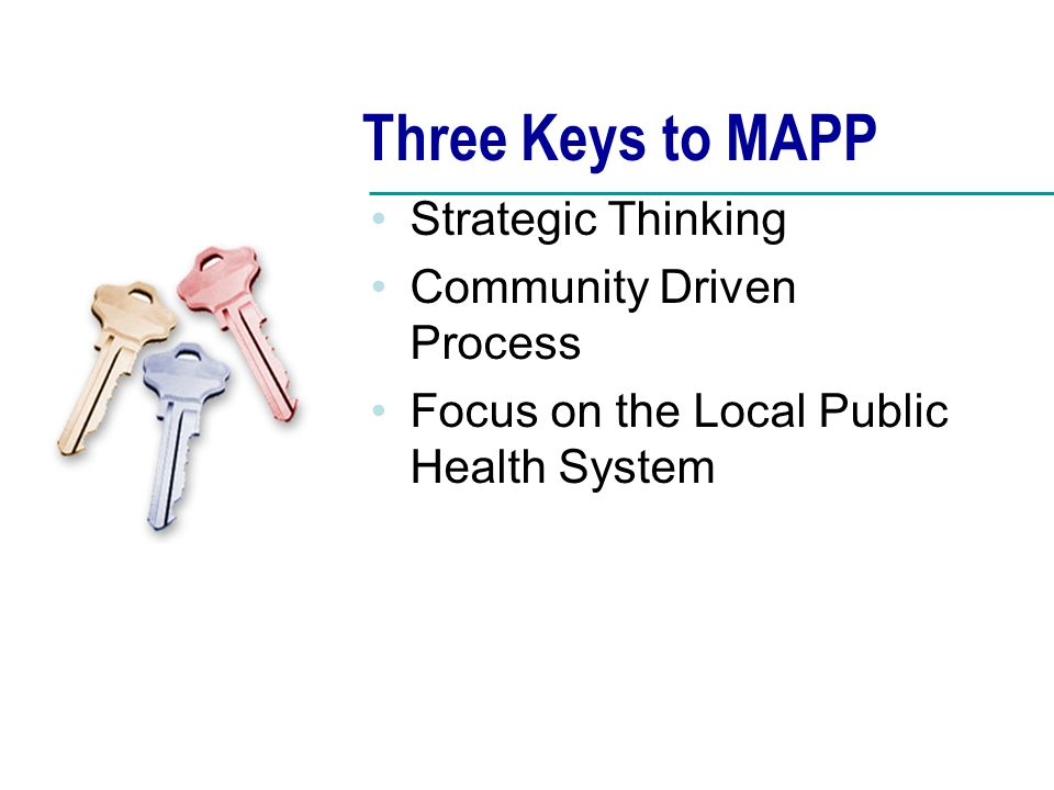 Three Keys to MAPP Strategic Thinking Community Driven Process Focus on the Local Public Health System