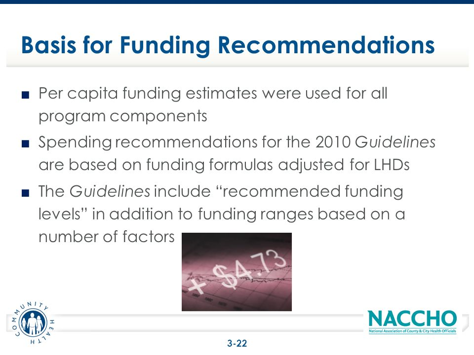 Per capita funding estimates were used for all program components Spending recommendations for the 2010 Guidelines are based on funding formulas adjusted for LHDs The Guidelines include recommended funding levels in addition to funding ranges based on a number of factors Basis for Funding Recommendations 3-22
