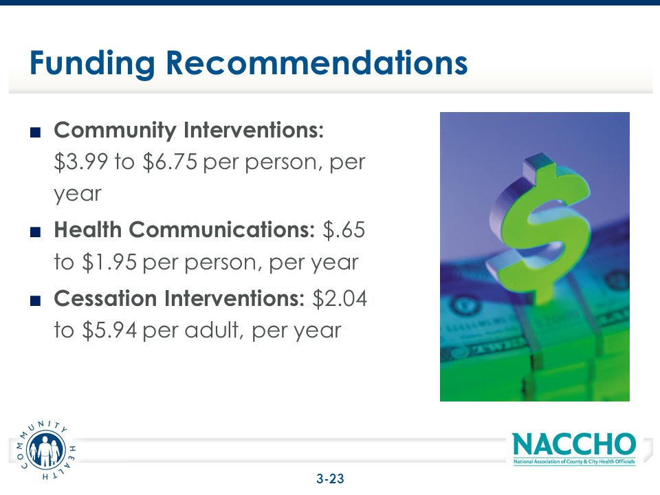 Community Interventions: $3.99 to $6.75 per person, per year Health Communications: $.65 to $1.95 per person, per year Cessation Interventions: $2.04