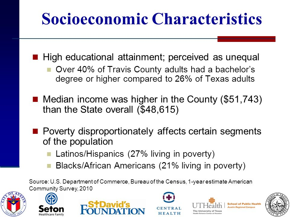 Socioeconomic Characteristics High educational attainment; perceived as unequal Over 40% of Travis County adults had a bachelors degree or higher comp