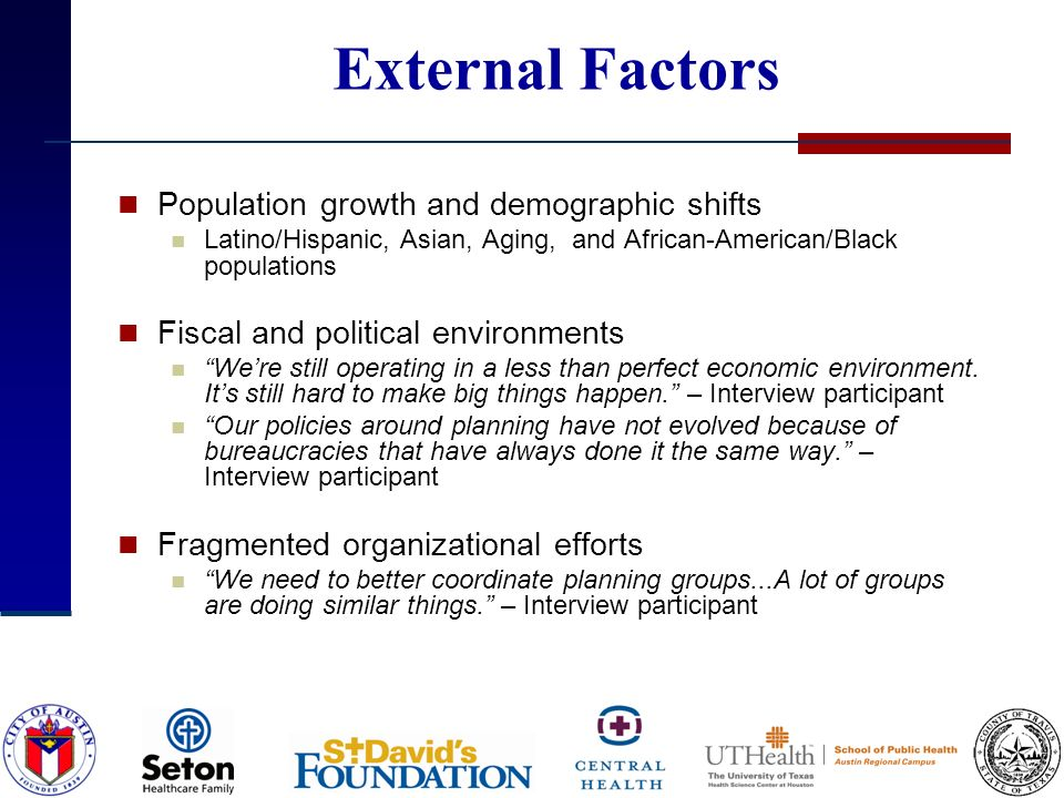 External Factors Population growth and demographic shifts Latino/Hispanic, Asian, Aging, and African-American/Black populations Fiscal and political e