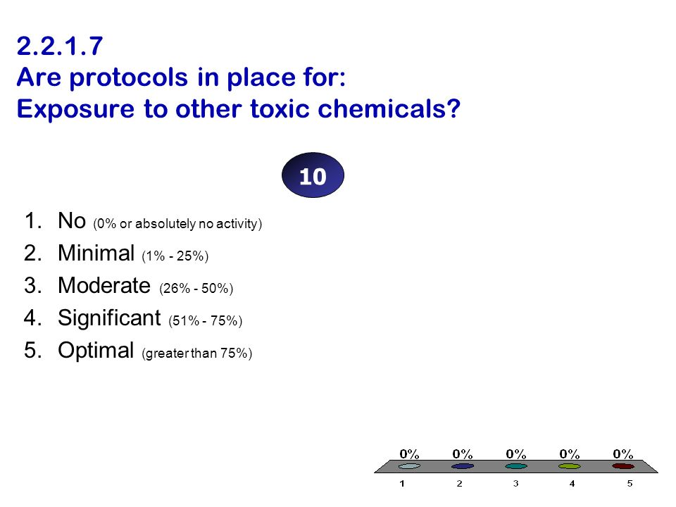 Are protocols in place for: Exposure to other toxic chemicals.